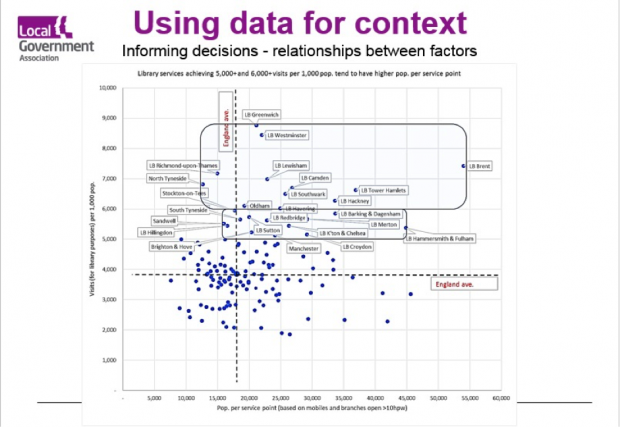 diagram showing how data can be used to add context