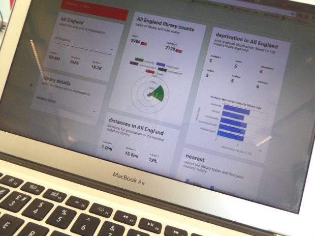 laptop showing data dashboard