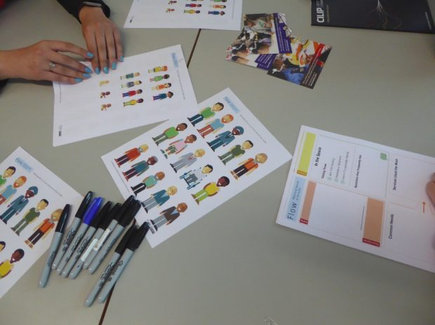Working with the Personas toolkit