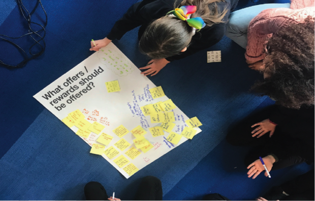 Cambridgeshire Culture Card creative consultation sessions (image credit: The District)
