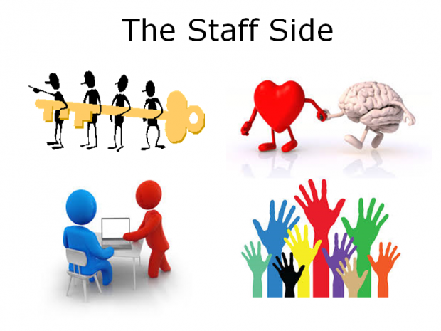 Four areas illustrating the importance of engaging with staff (screenshot from presentation)