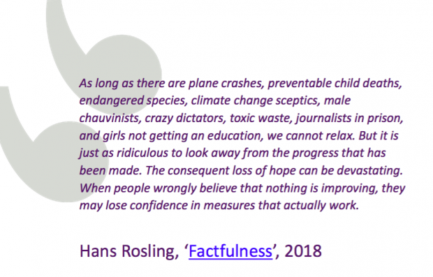 Quote from Hans Rosling's book: Factfulness. It says: As long as there are plane crashes, preventable child deaths, endangered species, climate change sceptics, male chauvinists, crazy dictators, toxic waste, journalists in prison, and girls not getting an education, we cannot relax. But it is just as ridiculous to look away from the progress that has been made. The consequent loss of hope can be devastating. When people wrongly believe that nothing is improving, they may lose confidence in measures that actually work.