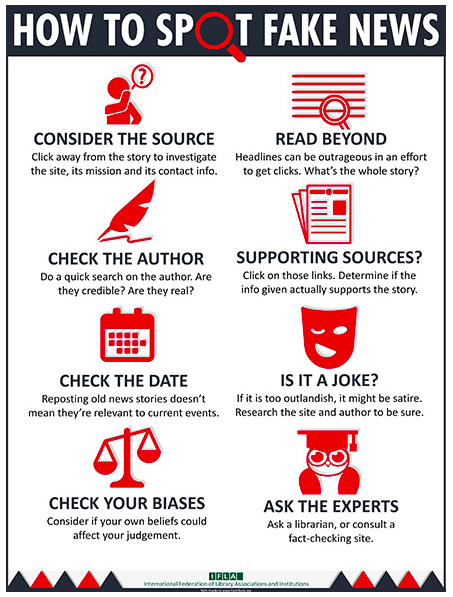 IFLA infographic on how to spot fake news