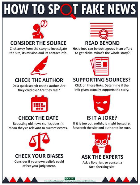 IFLA infographic