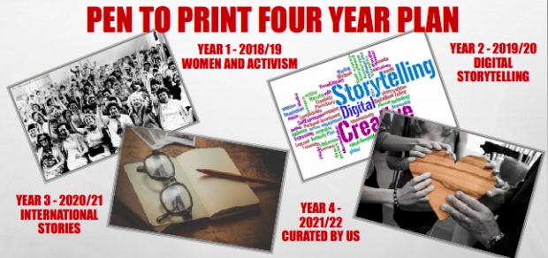 Image showing the Pen to Print 4 year plan. Year 1: 2018/19 - Women and Activism, Year 2: 2019/20 - Digital Storytelling, Year 3: 2020/21 - International Stories and Year 4: 2021/22 - Curated by us