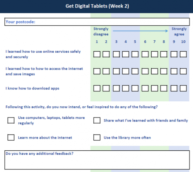 Sample of a form created using the new IMPACT tool , it has rows of tick boxes to check and a box for comment